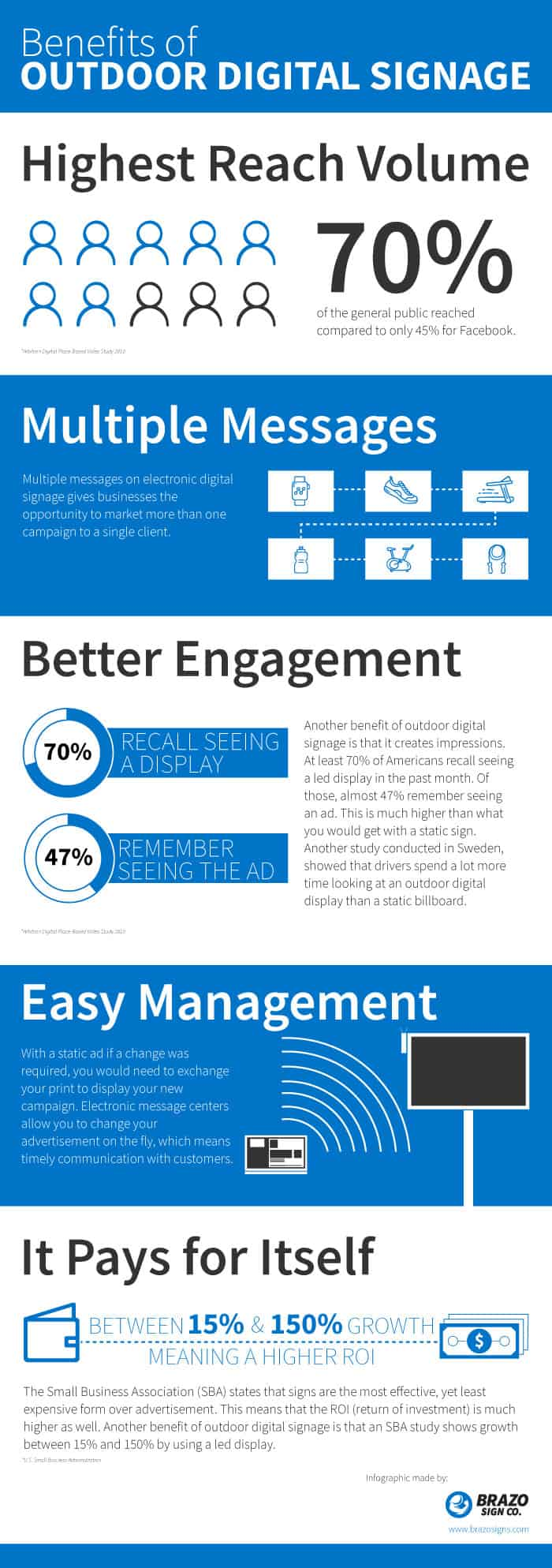 Benefits-of-outdoor-Digital-Signage-(infographic)-brazo-sign-company